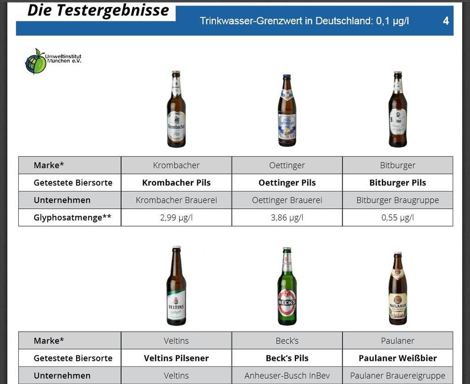 Großzügig Krombacher Kühlschrank Zeitgenössisch - Das Beste ...